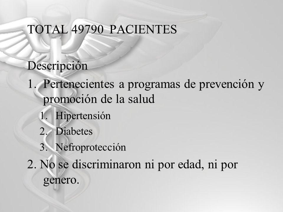 Pertenecientes a programas de prevención y promoción de la salud