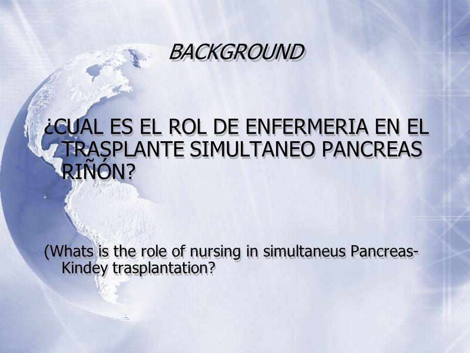BACKGROUND ¿CUAL ES EL ROL DE ENFERMERIA EN EL TRASPLANTE SIMULTANEO PANCREAS RIÑÓN