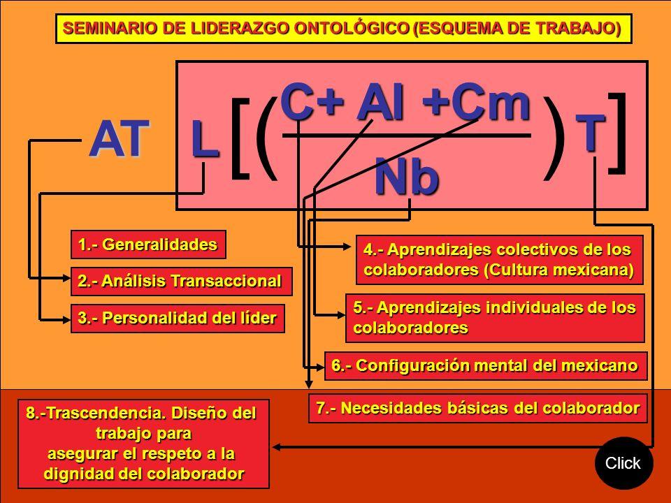 SEMINARIO DE LIDERAZGO ONTOLÓGICO (ESQUEMA DE TRABAJO)