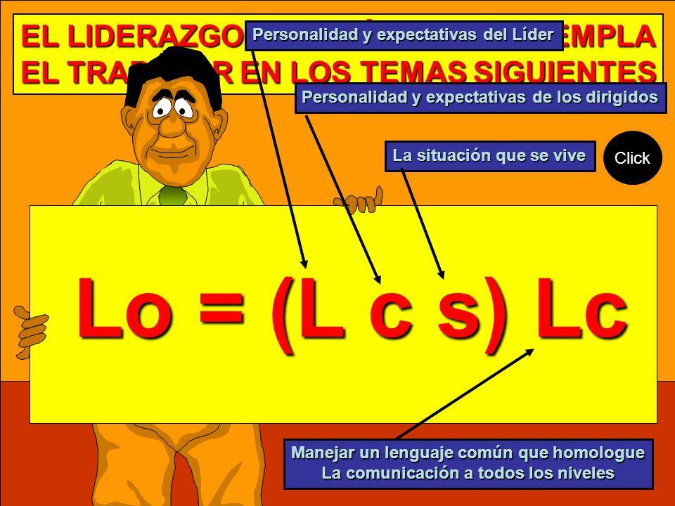 Lo = (L c s) Lc EL LIDERAZGO ONTOLÓGICO CONTEMPLA