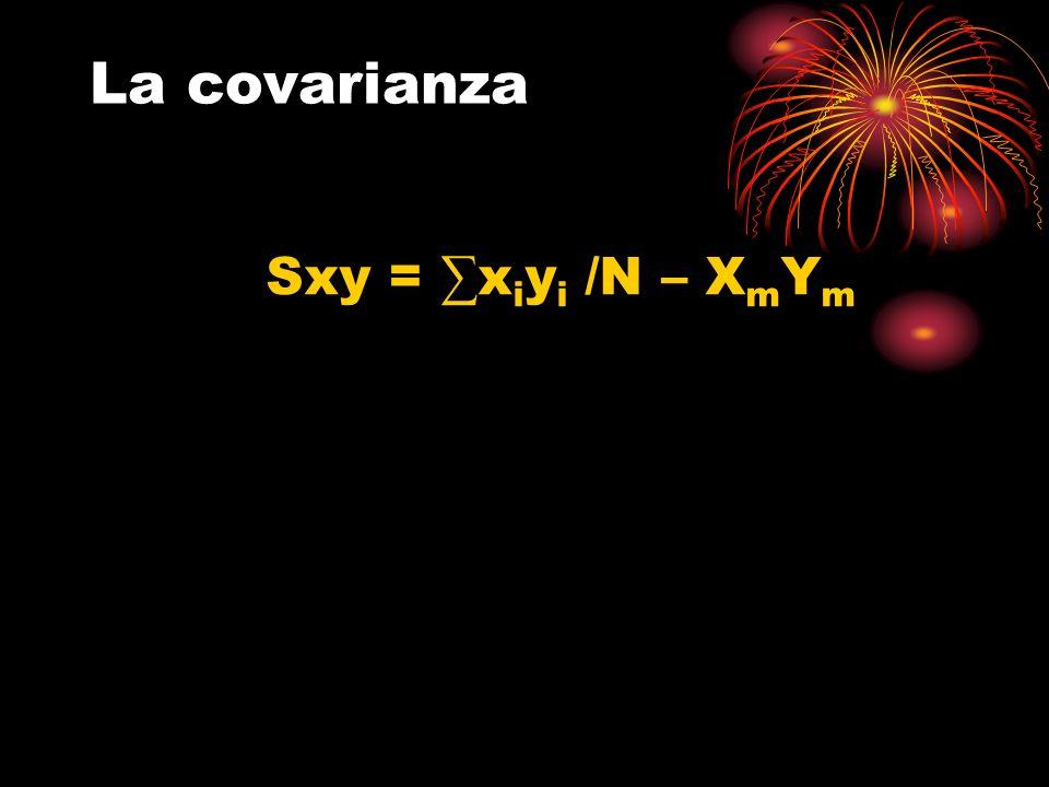 La covarianza Sxy = ∑xiyi /N – XmYm