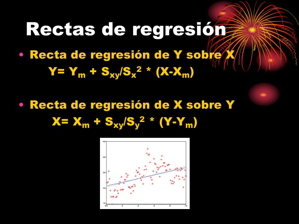 Rectas de regresión Recta de regresión de Y sobre X