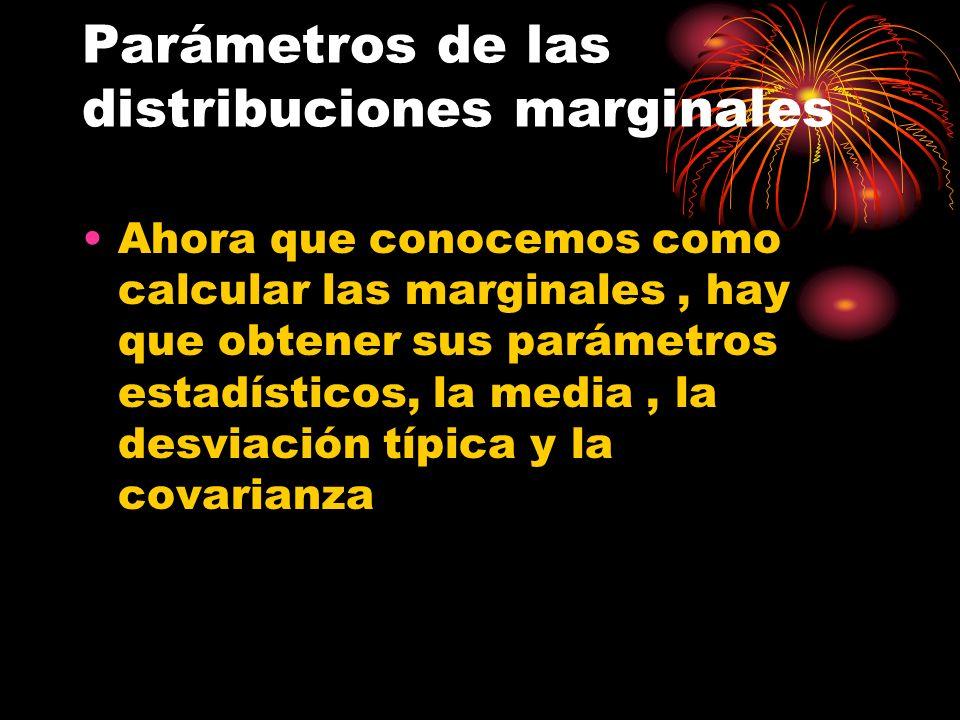 Parámetros de las distribuciones marginales