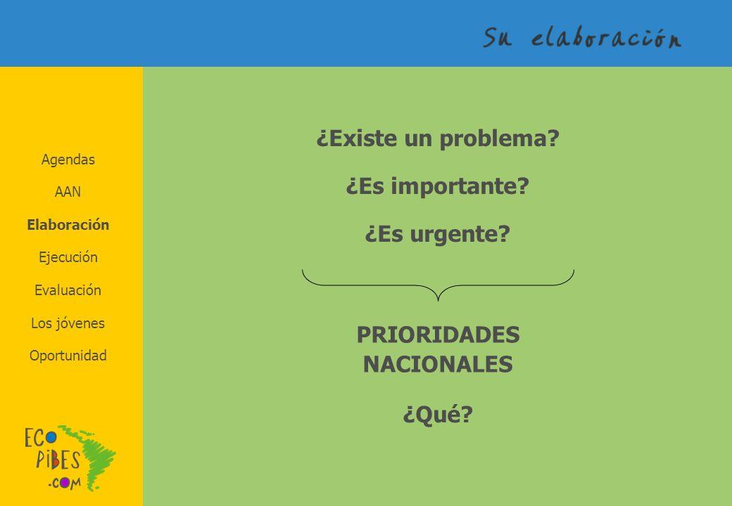 ¿Existe un problema ¿Es importante ¿Es urgente PRIORIDADES