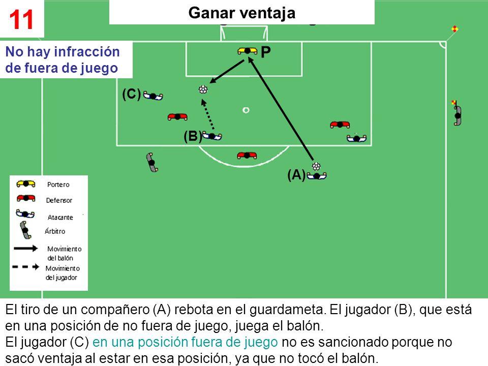 11 Ganar ventaja P No hay infracción de fuera de juego (C) (B) (A)