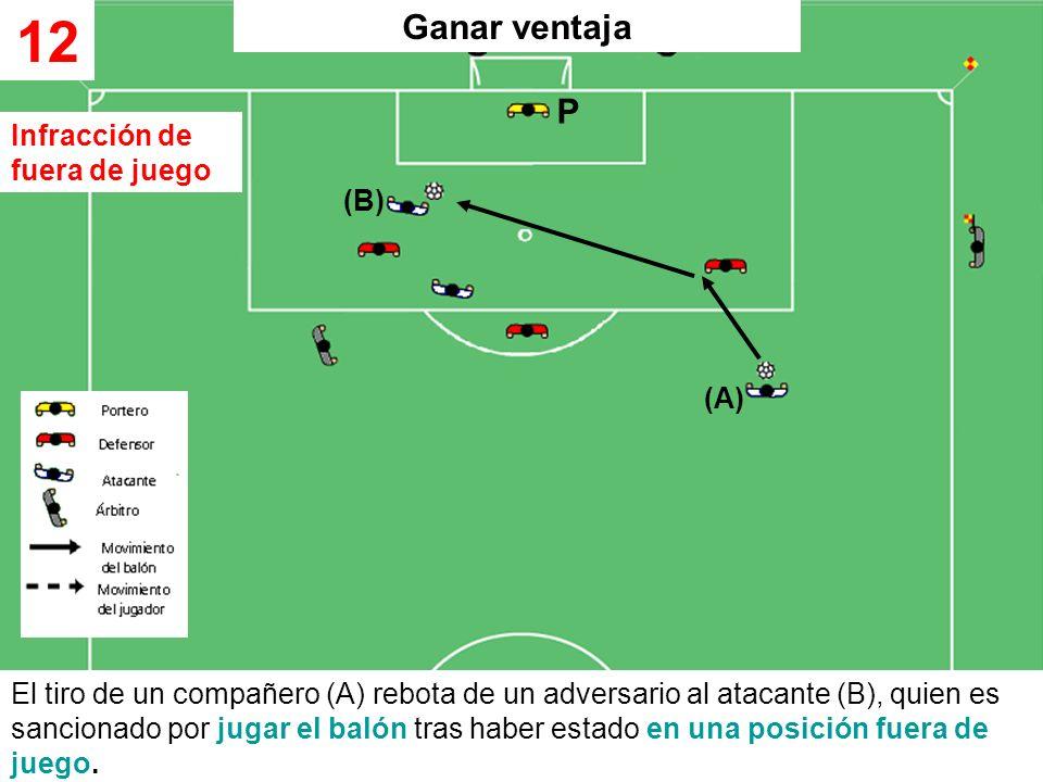 12 Ganar ventaja P Infracción de fuera de juego (B) (A)
