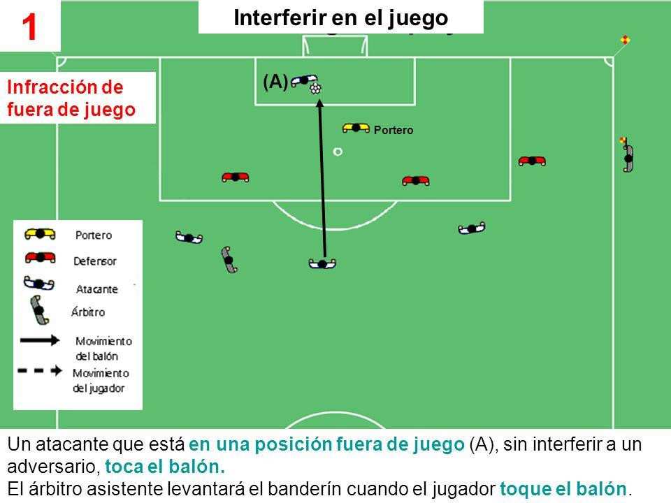 1 Interferir en el juego (A) Infracción de fuera de juego