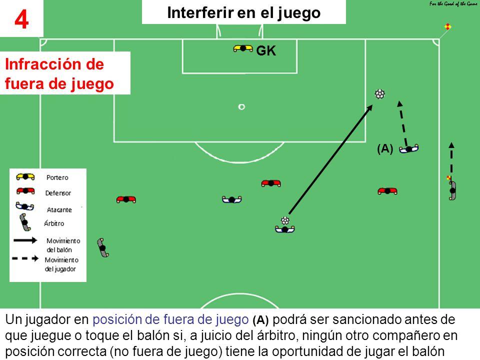 4 Interferir en el juego Infracción de fuera de juego GK