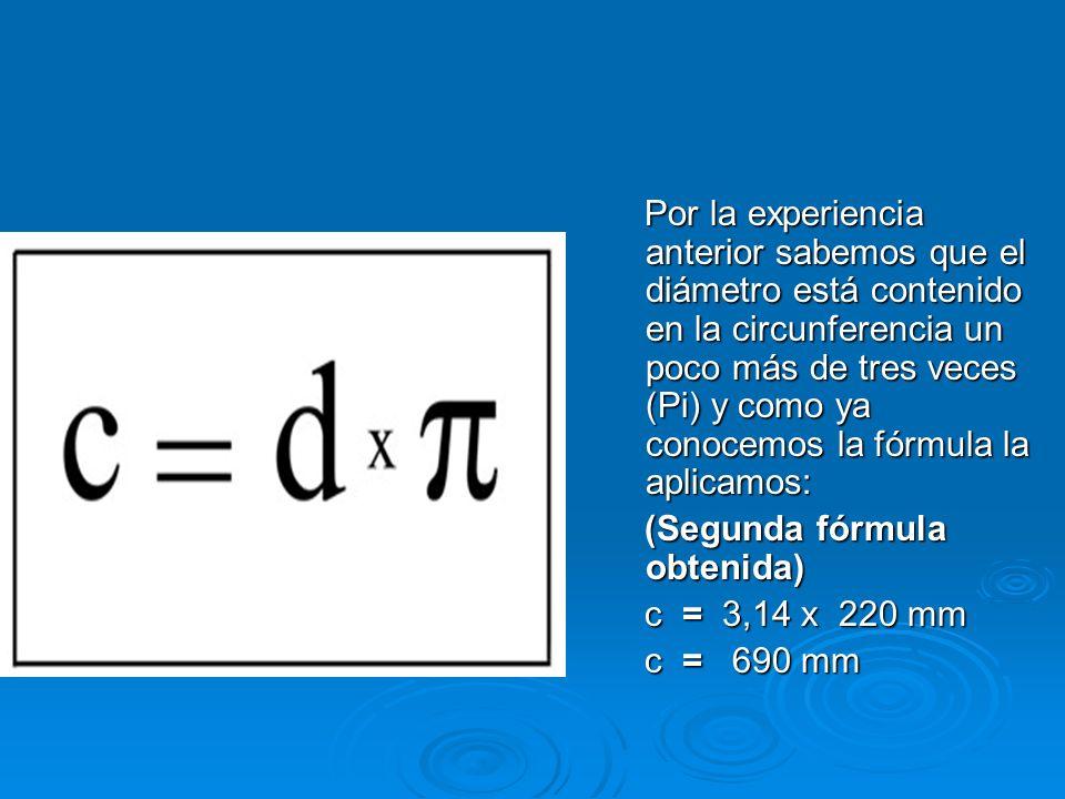 Por la experiencia anterior sabemos que el diámetro está contenido en la circunferencia un poco más de tres veces (Pi) y como ya conocemos la fórmula la aplicamos:
