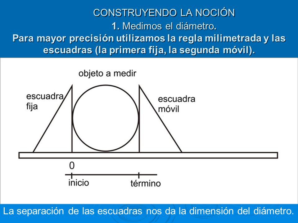 CONSTRUYENDO LA NOCIÓN. 1. Medimos el diámetro