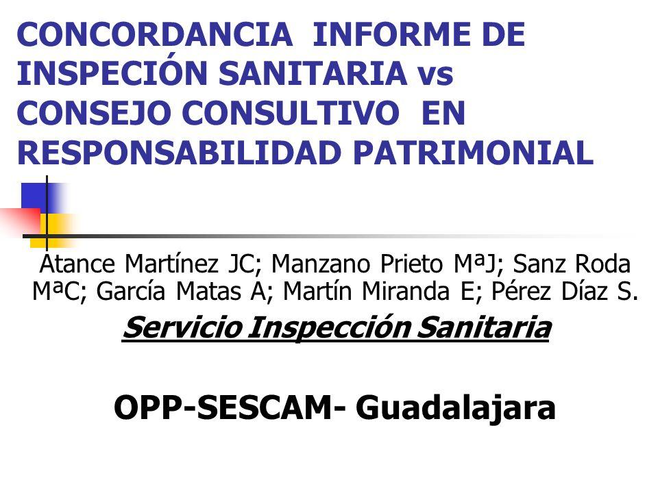 Servicio Inspección Sanitaria OPP-SESCAM- Guadalajara