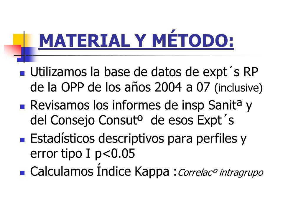 MATERIAL Y MÉTODO: Utilizamos la base de datos de expt´s RP de la OPP de los años 2004 a 07 (inclusive)