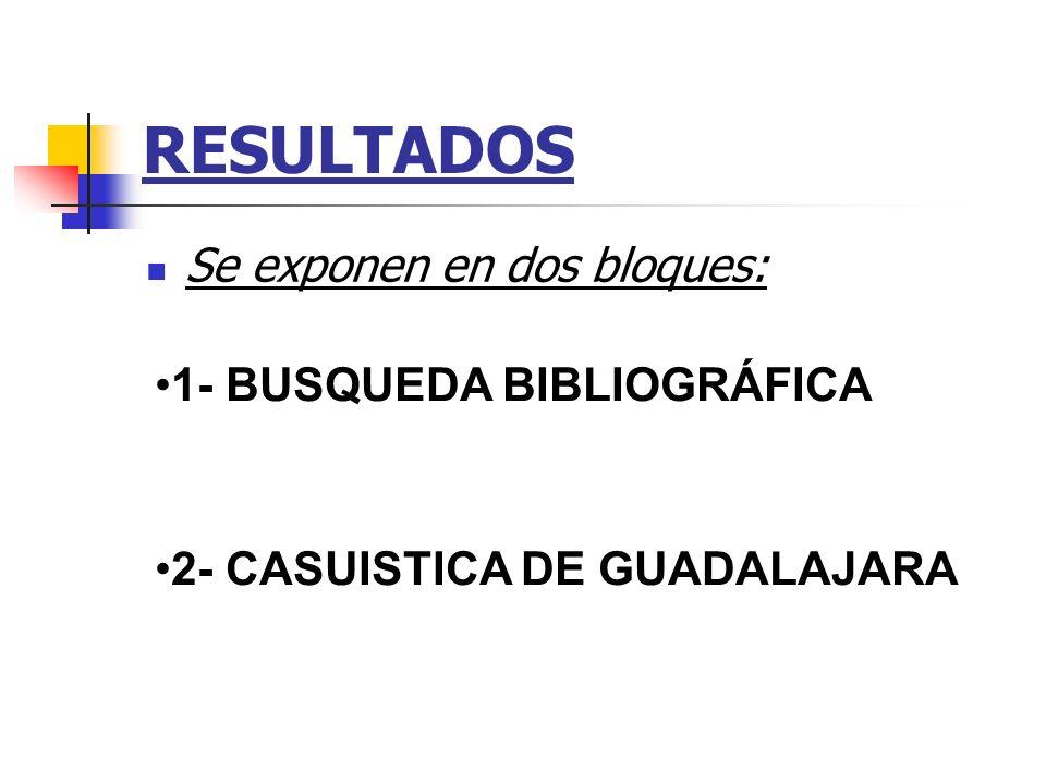 RESULTADOS Se exponen en dos bloques: 1- BUSQUEDA BIBLIOGRÁFICA