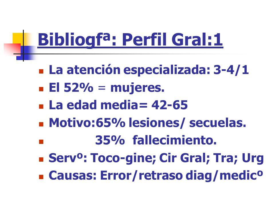 Bibliogfª: Perfil Gral:1