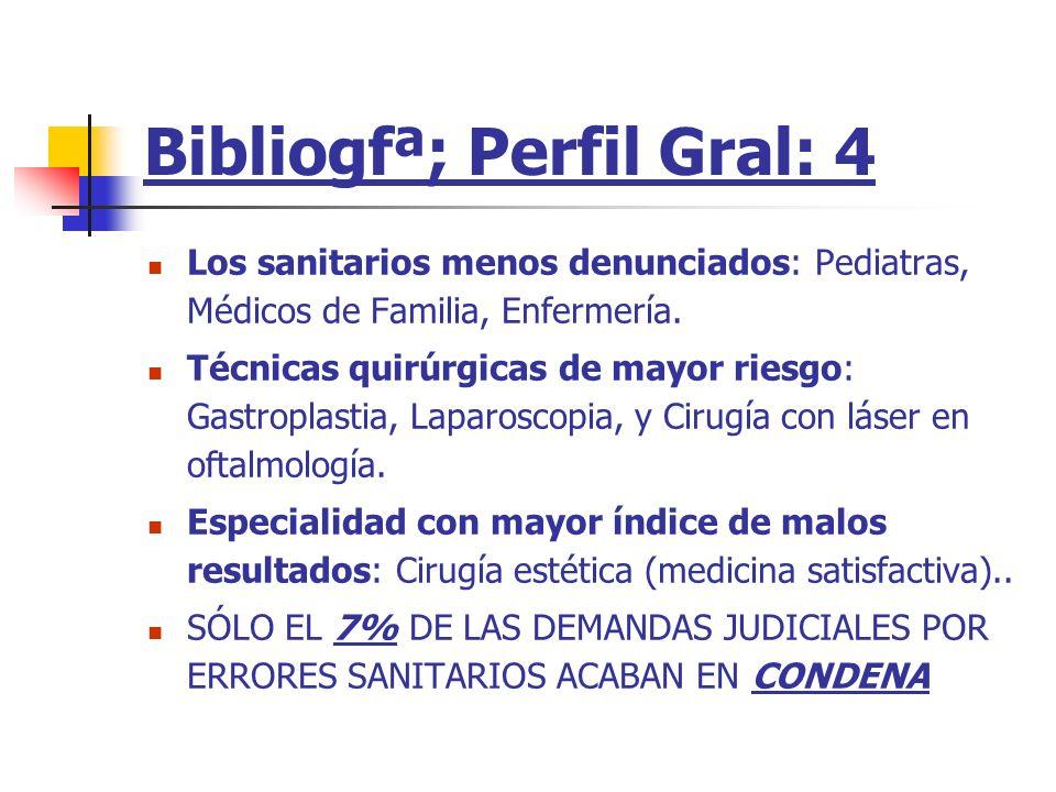 Bibliogfª; Perfil Gral: 4
