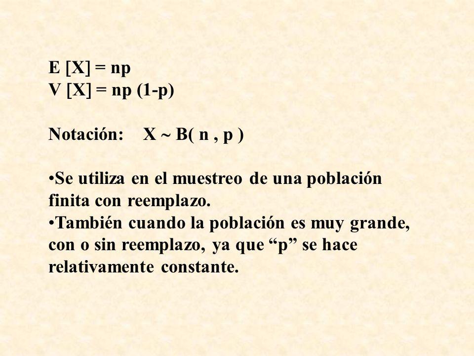 E X = np V X = np (1-p) Notación: X  B( n , p ) Se utiliza en el muestreo de una población finita con reemplazo.
