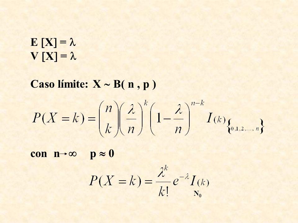 E X =  V X =  Caso límite: X  B( n , p ) con n  p  0 N0