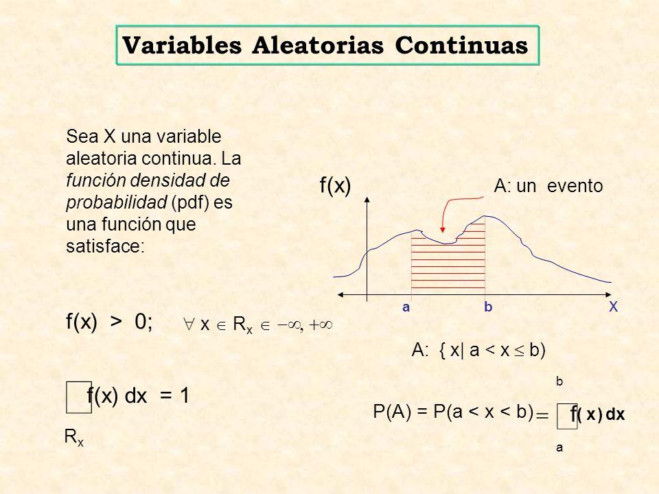 ò ò Variables Aleatorias Continuas = f f(x) f(x) > 0; f(x) dx = 1