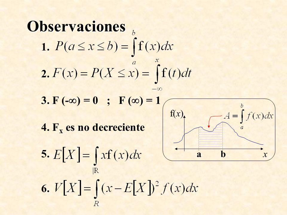 Observaciones 1. 2. 3. F (-) = 0 ; F () = 1 4. Fx es no decreciente