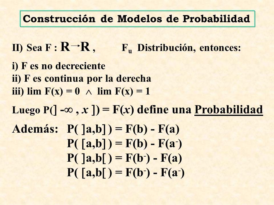 Además: P( a,b ) = F(b) - F(a) P( a,b ) = F(b) - F(a-)
