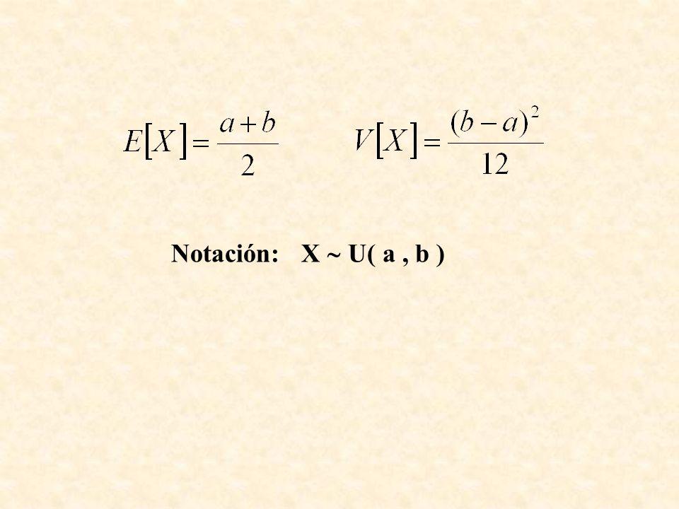Notación: X  U( a , b )