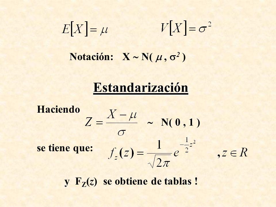 Estandarización Notación: X  N(  , 2 ) Haciendo  N( 0 , 1 )