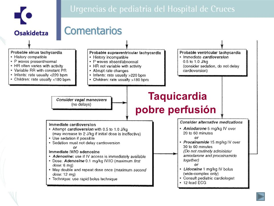 Taquicardia pobre perfusión