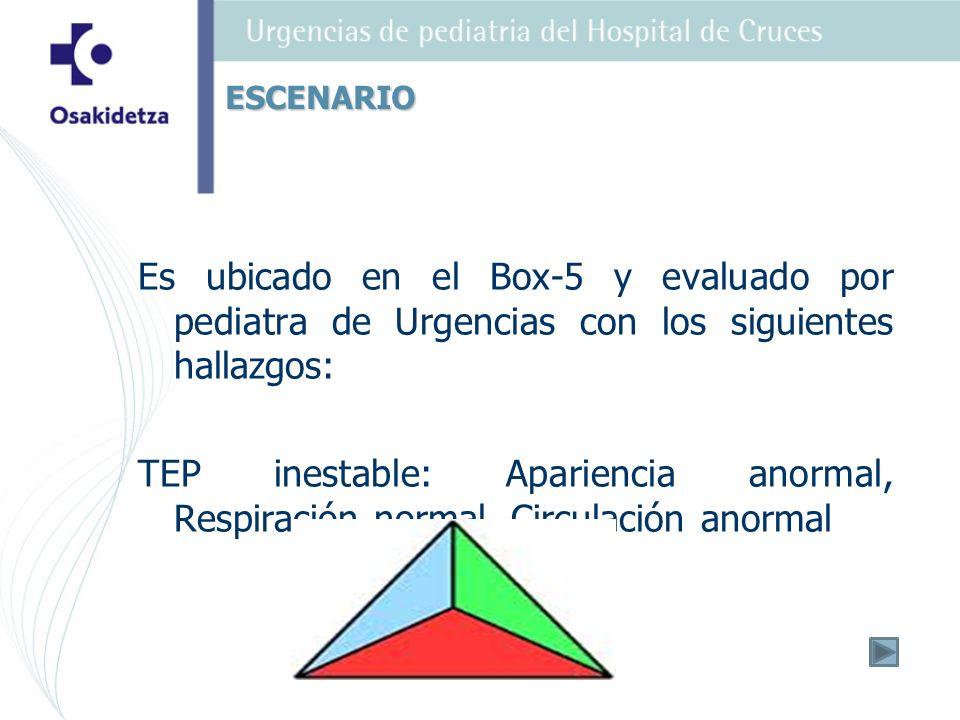 ESCENARIO Es ubicado en el Box-5 y evaluado por pediatra de Urgencias con los siguientes hallazgos: