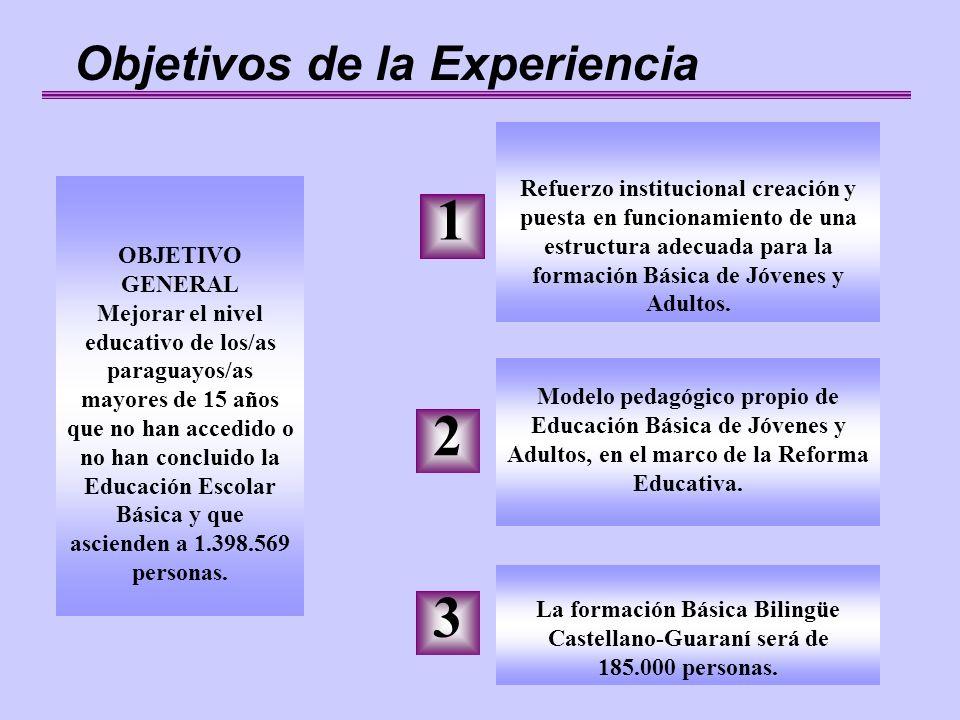 1 2 3 Objetivos de la Experiencia