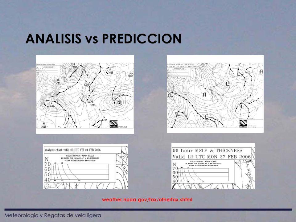 ANALISIS vs PREDICCION
