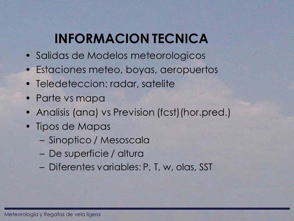 INFORMACION TECNICA Salidas de Modelos meteorologicos