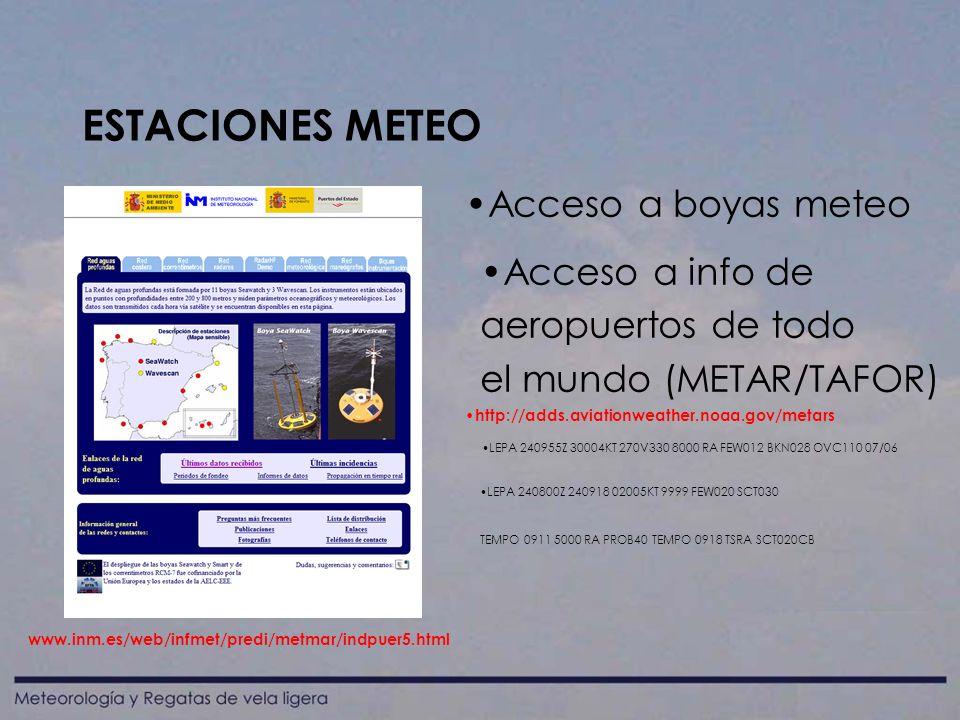 ESTACIONES METEO Acceso a boyas meteo Acceso a info de