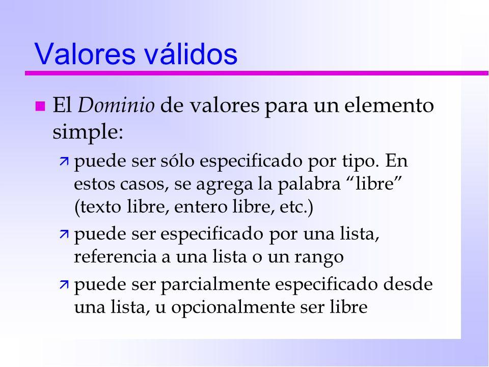 Valores válidos El Dominio de valores para un elemento simple: