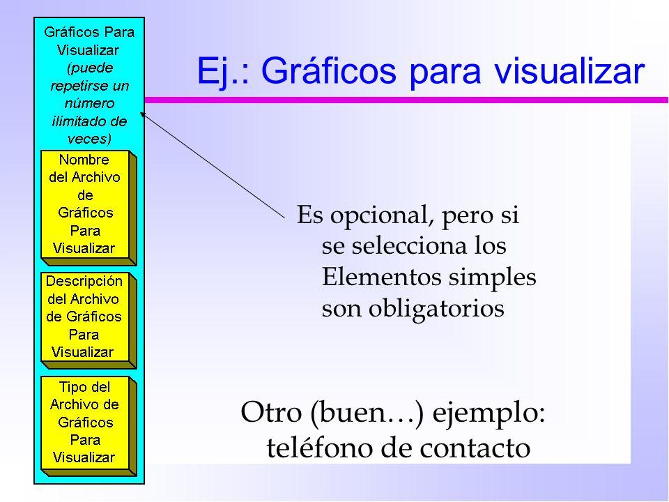 Ej.: Gráficos para visualizar