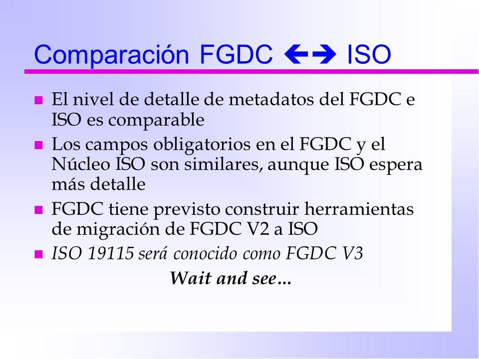 Comparación FGDC  ISO
