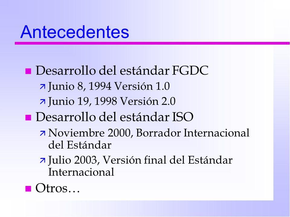 Antecedentes Desarrollo del estándar FGDC Desarrollo del estándar ISO
