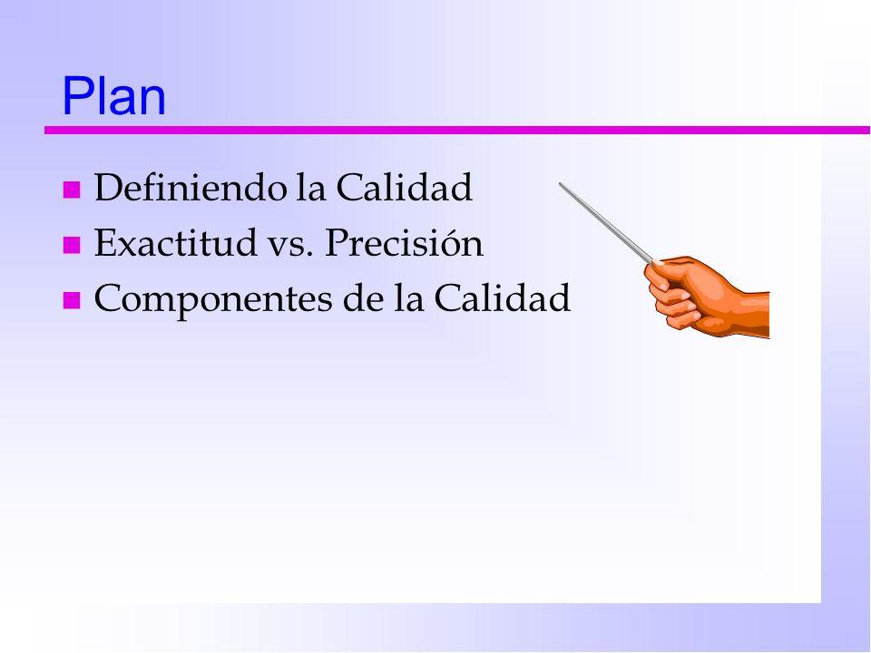 Plan Definiendo la Calidad Exactitud vs. Precisión