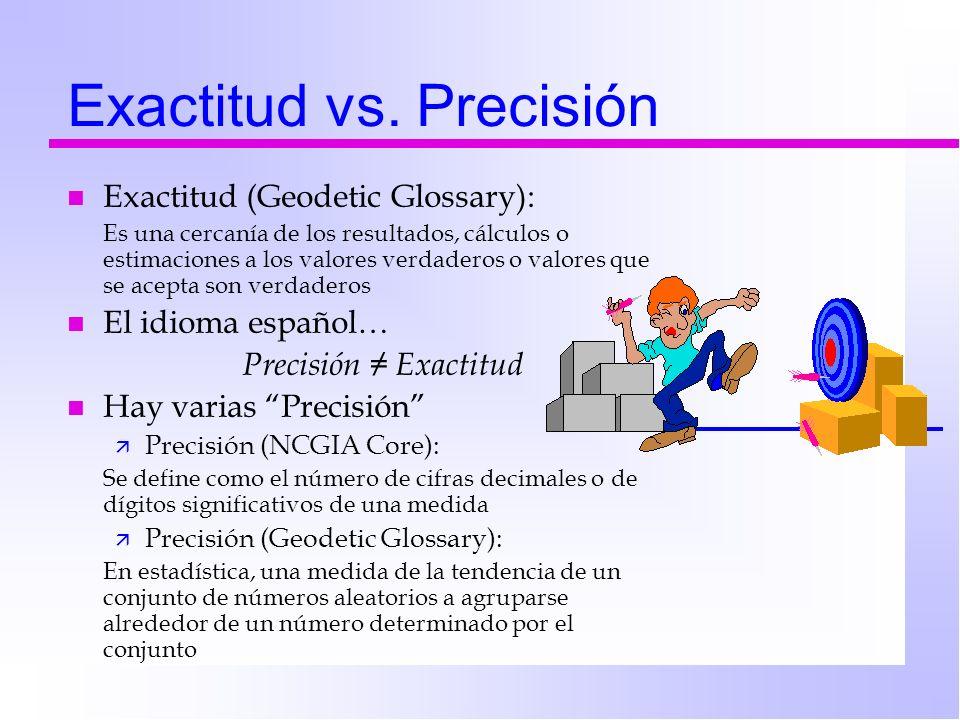 Exactitud vs. Precisión