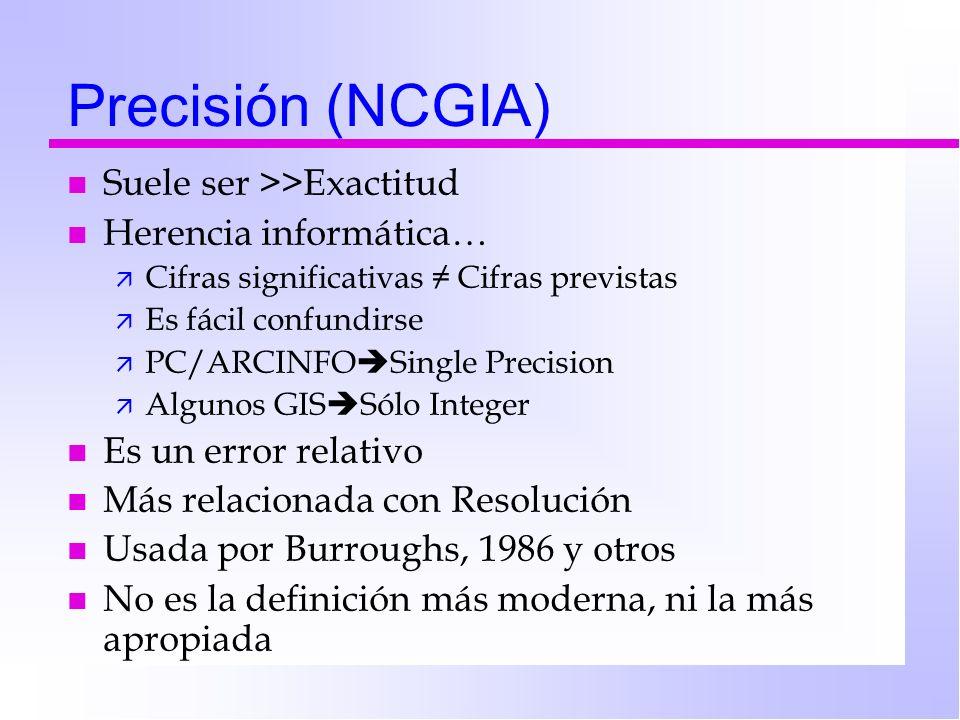 Precisión (NCGIA) Suele ser >>Exactitud Herencia informática…