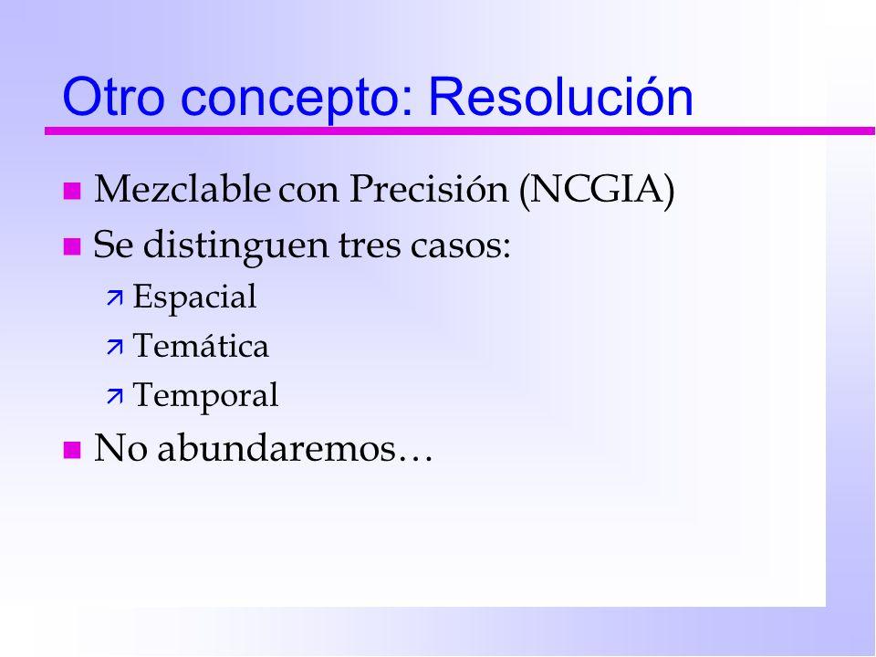 Otro concepto: Resolución
