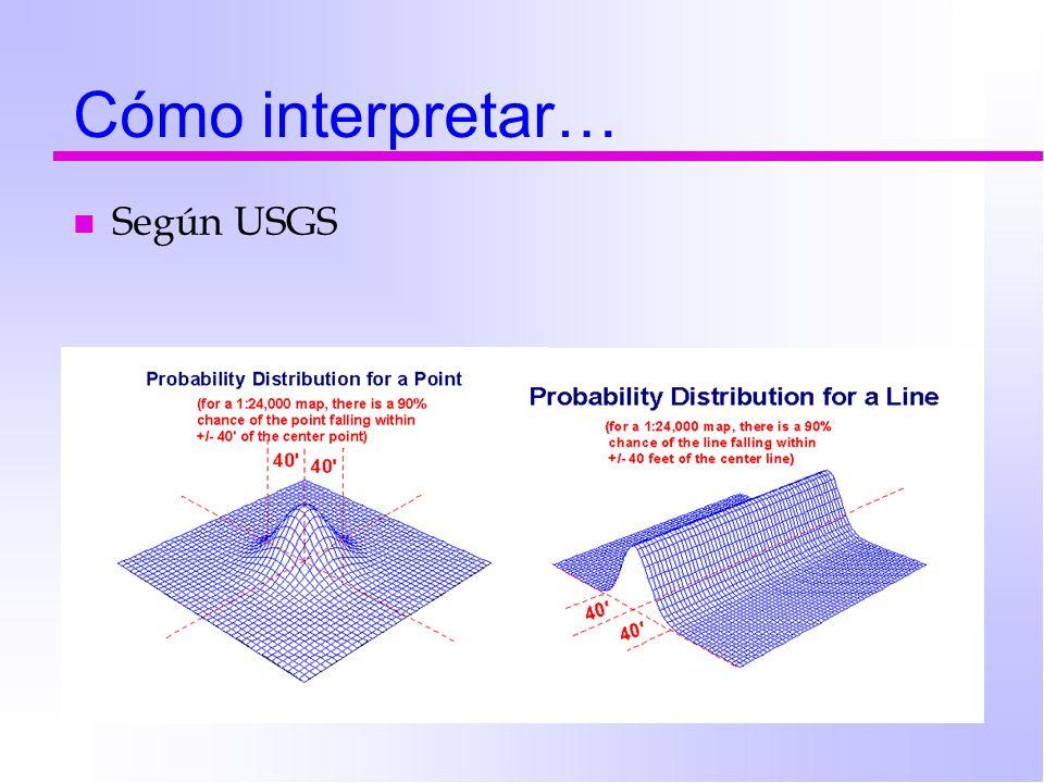 Cómo interpretar… Según USGS