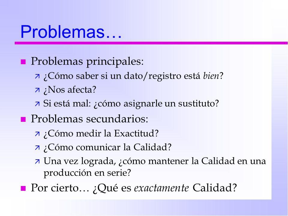 Problemas… Problemas principales: Problemas secundarios:
