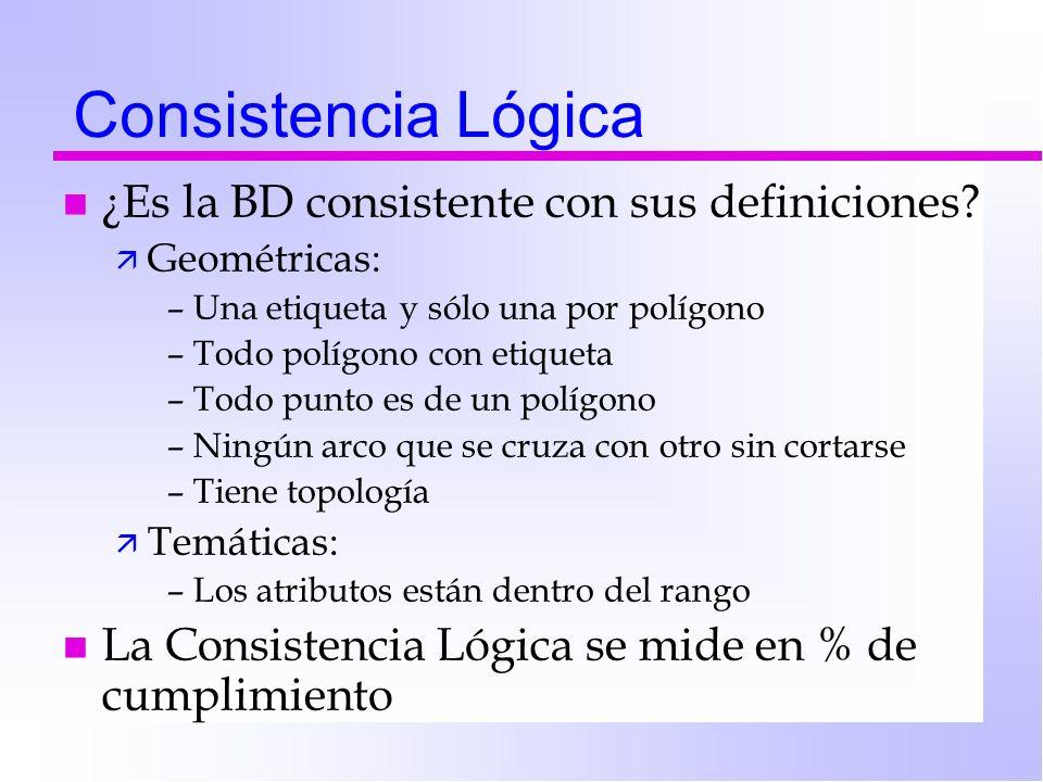 Consistencia Lógica ¿Es la BD consistente con sus definiciones