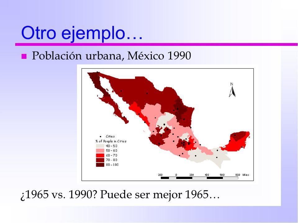 Otro ejemplo… Población urbana, México 1990
