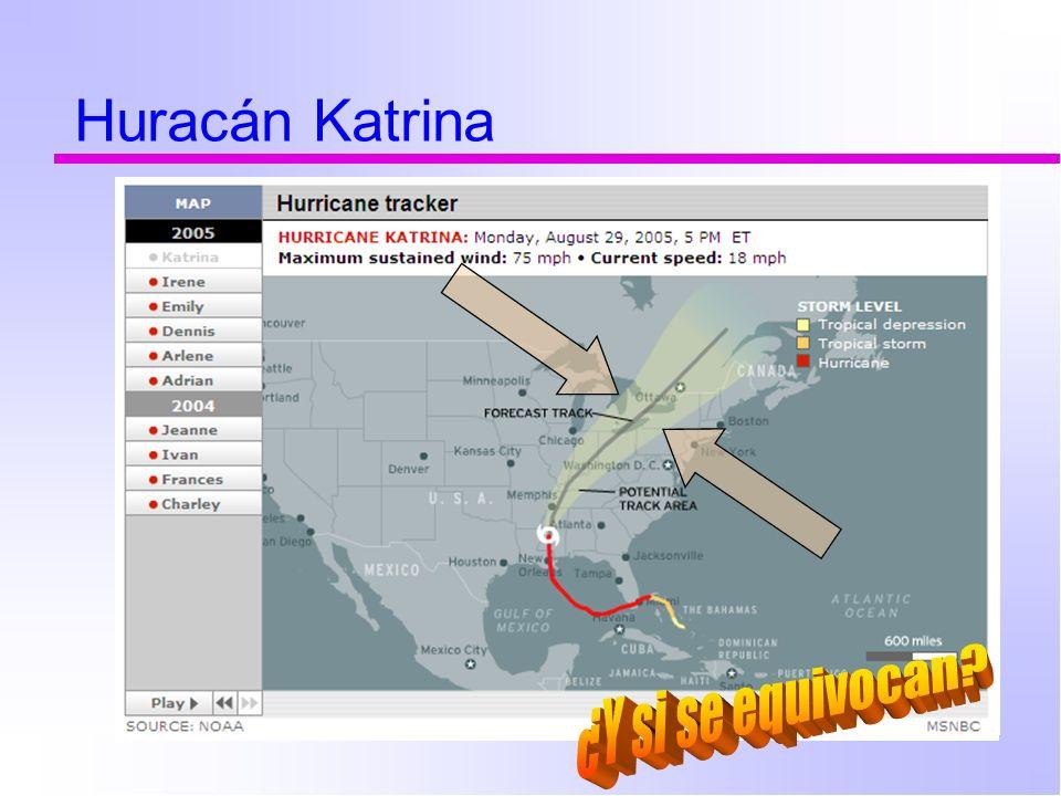Huracán Katrina ¿Y si se equivocan