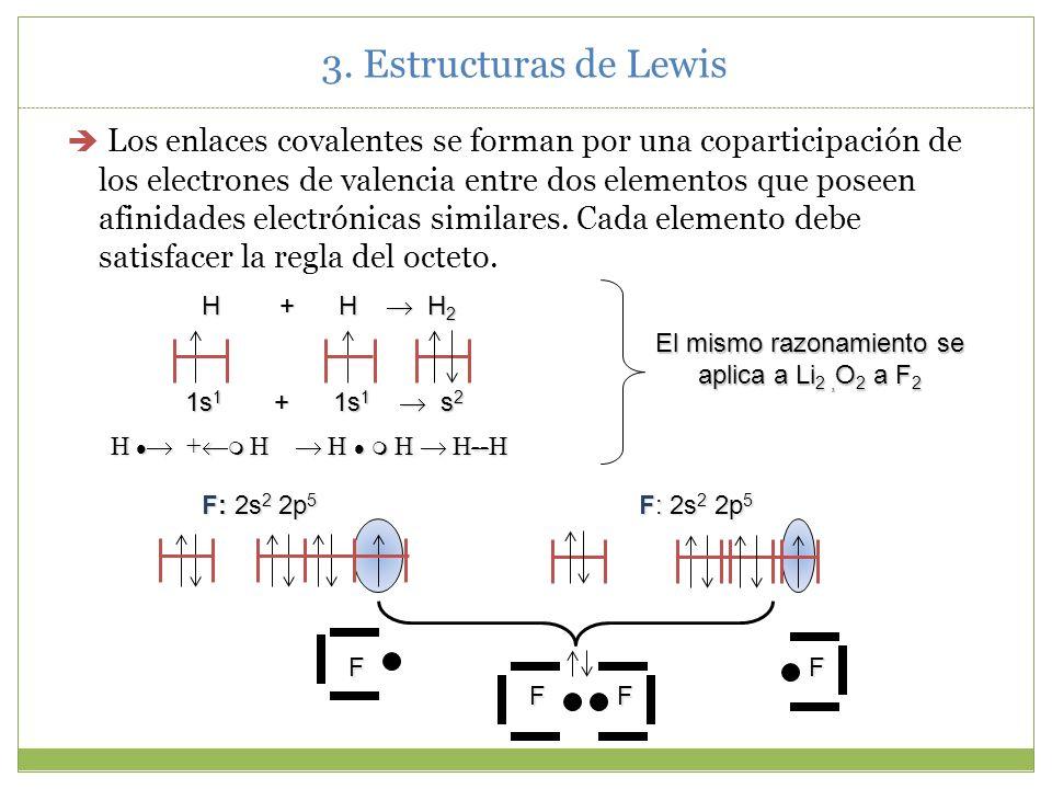 El mismo razonamiento se aplica a Li2 ,O2 a F2