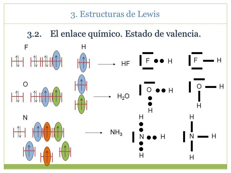 3.2. El enlace químico. Estado de valencia.