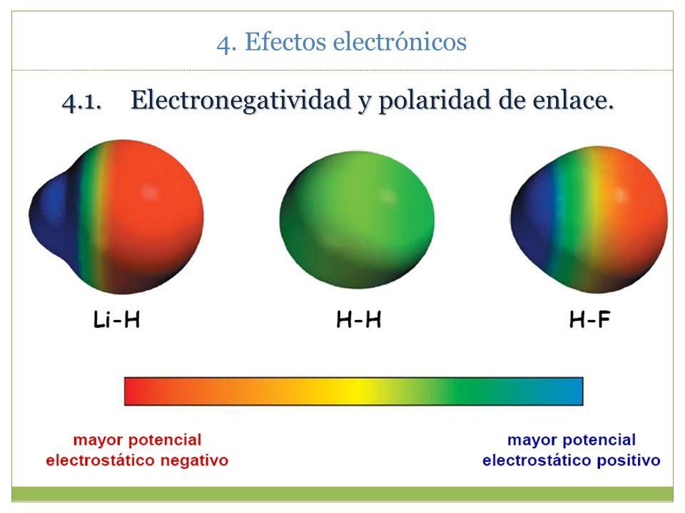 4.1. Electronegatividad y polaridad de enlace.