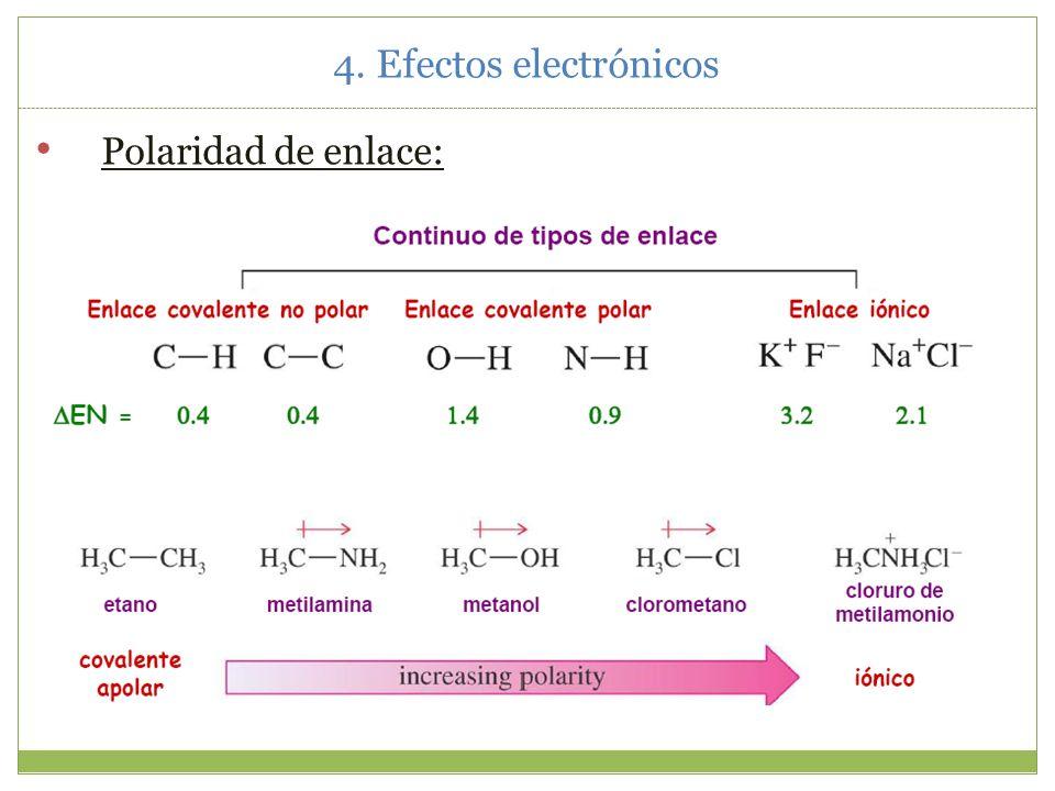 4. Efectos electrónicos Polaridad de enlace: