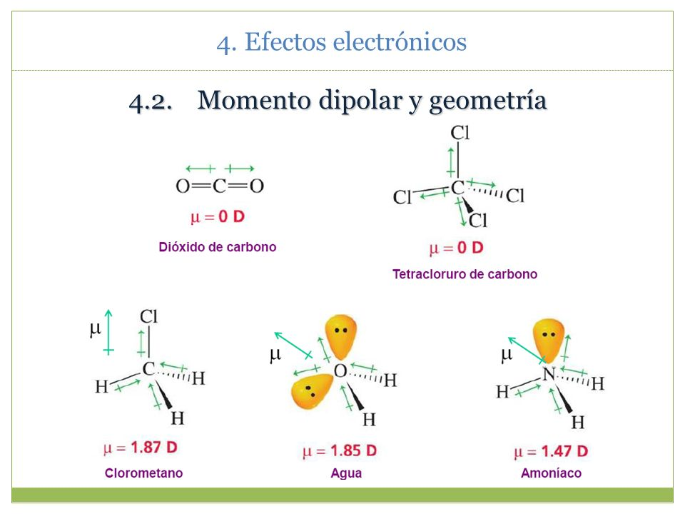 4.2. Momento dipolar y geometría